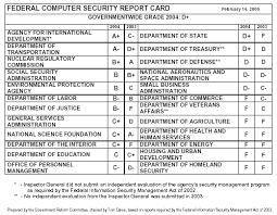 How To Make Fake Report Card - taosecurity 02 01 2005 03 01 2005