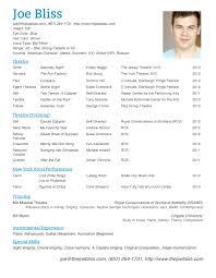dancer resume sample resume for your job application