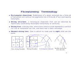 floorplanning introduction to vlsi cad lecture slides docsity
