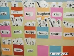 organize synonym synonyms reading pinterest tired walls and classroom displays