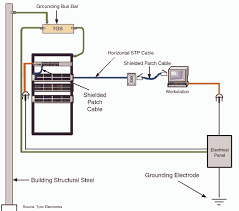 100 ethernet end wiring diagram cabling how do i run wired