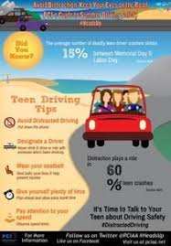 48 best distracted driving images on distracted