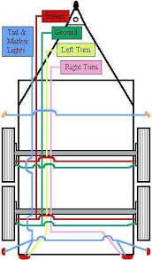 pretty trailer 7 pin flat wiring diagram images electrical circuit