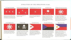 Katipunan Flags And Meanings Philippine Flag Kkk Pictures To Pin On Pinterest Pinsdaddy