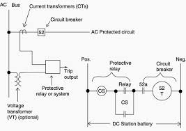 abb protective relay application guide 100 images abb cm e