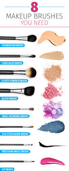 best schools for makeup artists best 25 makeup brush guide ideas on makeup for