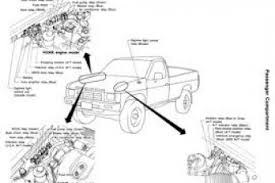 wiring diagram for 87 nissan truck buick rainier wiring diagram