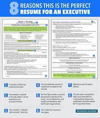 Phlebotomist Sample Resume by Trendy Idea Perfect Resume 13 Phlebotomist Resume Sample Free
