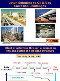 10 jotun solutions to oil u0026 gas paint epoxy