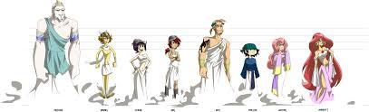 lavi the greek gods by s0s2 on deviantart