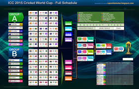 World Cup Table Nadeem U0027s Blog Icc Cricket World Cup 2015 Pakistan Match Schedule