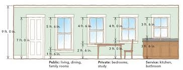 Kitchen Sink Size And Window Size by Standard Window Height Elegant Standard Kitchen Window Size For