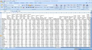 Small Business Spreadsheets Additional Data For State Profiles The U S Small Business