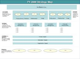 strategy map template create a non profit government or healthcare strategy map with