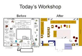how to design a floor plan how to create library or any other floor plans oedb org