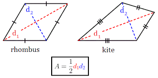 areas of rhombuses and kites wyzant resources