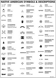 native american symbols u2013 descriptions education pinterest