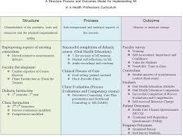 24 images of nursing teaching plan template criptiques com