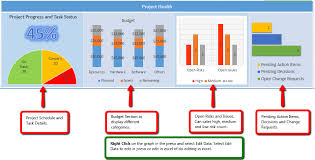 Change Management Plan Template Excel Project Management Dashboard Powerpoint Template Free