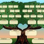 editable family tree blank family tree template 31 free word pdf