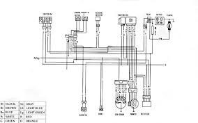 stripped down 200gy wiring diagram for the phoenix chinariders