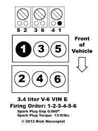 2002 chevy impala 3 4 engine diagram wiring diagram simonand