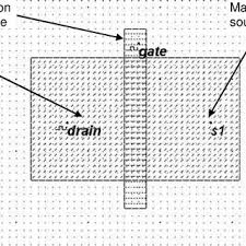 que es layout ingenieria schematic diagram and layout of the ring oscillator used for simulation