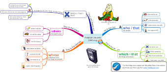 defining relative clauses games to learn english games to