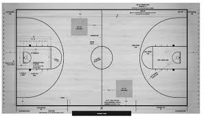Half Court Basketball Dimensions For A Backyard by Basketball Court Dimensions U0026 Measurements Sportscourtdimensions Com