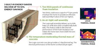 logix icf insulated concrete forms u0026 icf construction cost