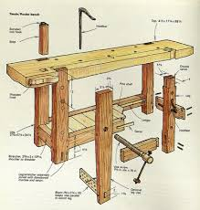 Free Simple Wood Workbench Plans by 89 Best Images About Desks On Pinterest Custom Desk Craftsman