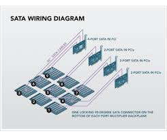 file backblaze storage pod sata cable wiring diagram jpg archiveteam
