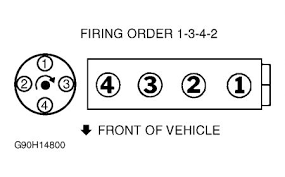 1994 honda civic spark plug firing order on distruter cap