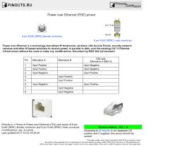 power over ethernet poe pinout diagram pinoutguide com