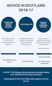 Search For Your Local Citizens Advice Citizens Scottish Citizens Advice Statistics Citizens Advice Scotland