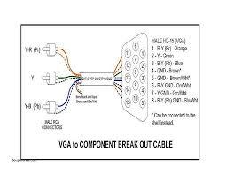 vga to av cable wiring diagram luxury fabricación cable vga a ponent