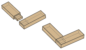 Different Wood Joints Pdf by Woodworking Joints Mortise Tenon With Luxury Type In Uk Egorlin Com