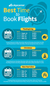 want the lowest airfares book by these dates clark howard