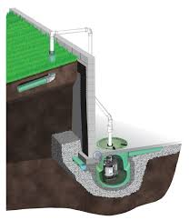 Basement Waterproofing Nashville by All Posts Tagged U0027water U0027