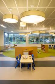 best 25 daycare design ideas on pinterest basement daycare