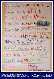 all about my family family illustration sentences and illustrations