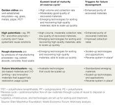remaking the industrial economy mckinsey u0026 company