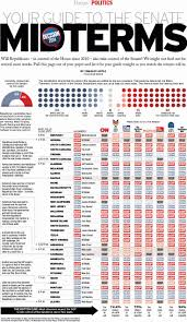 Election Interactive Map by 420 Best Us Elections Infographics Images On Pinterest