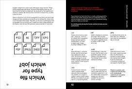 Which Resume Format Is Best For Me by What They Didn U0027t Teach You In Design On Behance