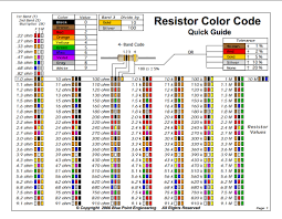 electric wire color coding dolgular com