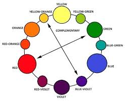 complementary color complementary colors complementary colors are opposite on the