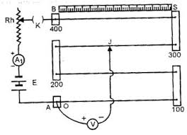 dmr u0027s physics notes potentiometer and its principle of working