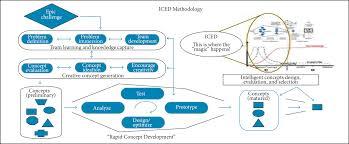 gas turbine course u0027s teaching process at instituto tecnológico de