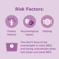 Bed Eating Disorder Binge Eating Disorder Statistics Facts And You