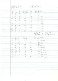 What Is A Truth Table Election Vs Free Will The Math Is Simpler Than You Think Shall